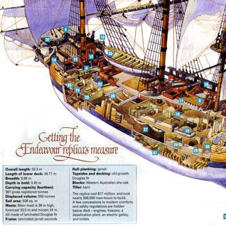 Take a tour of the Endeavour