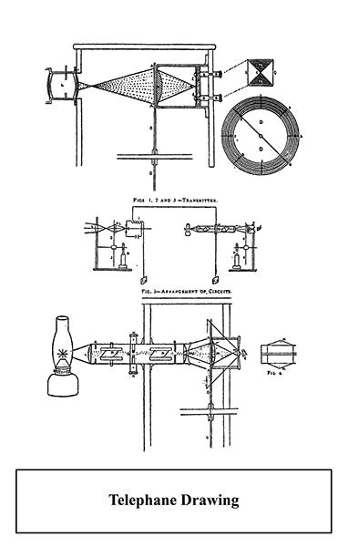 Telephane invention