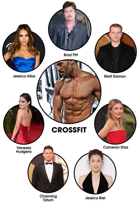 "CROSS FIT The workout: We all know that person who doesn't miss a WOD at their nearest Box, so it isn't that shocking that the <a href=""http://www.crossfit.com/"" target=""_blank"">CrossFit</a> craze has swept Hollywood as well. Some of the most athletic celebs around—including Cameron Diaz, Jessica Biel, and pretty much the entire cast of Magic Mike—rely on the wildly intense workout to stay in fighting (or stripping) shape. Celeb devotees: Joe Manganiello, Cameron Diaz, Jessica Biel, Jessica Alba, Brad Pitt, Channing Tatum, Vanessa Hudgens, Matt Damon, Jason Statham."