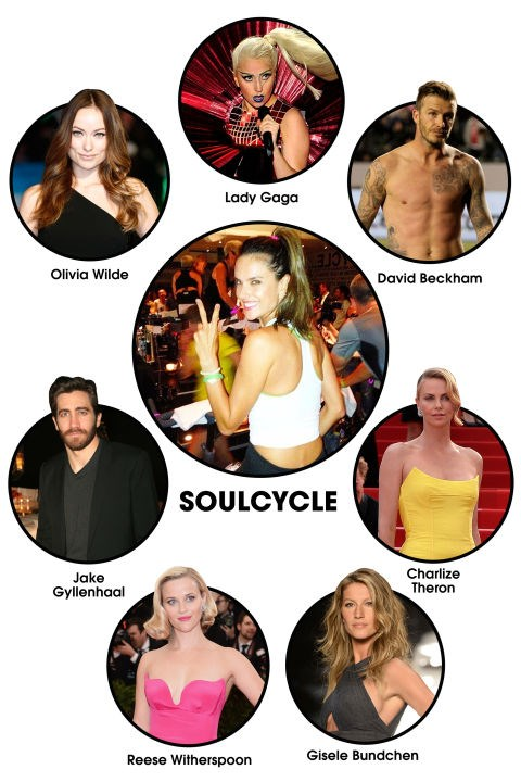 "SOUL CYCLE The workout: Of all the celeb fitness tribes, none has quite so many members as <a href=""https://www.soul-cycle.com/"" target=""_blank"">SoulCycle</a>—which is unsurprising, given the spin studio's irreverant, cult following that extends nationwide. Gisele Bündchen and Tom Brady like to frequent the Boston studios, and New Yorkers often find themselves on a bike next to Jake Gyllenhaal or Lady Gaga. (That is, when Gaga decides to leave her home studio, where she has a yellow bike of her own.) Celeb devotees: Jake Gyllenhaal, Reese Witherspoon, Olivia Wilde, Tom Brady, Gisele Bündchen, Charlize Theron, Ashley Benson, David Beckham, Vanessa Hudgens, Katie Holmes, Alessandra Ambrosio, Minka Kelly, Mandy Moore, Lena Dunham."