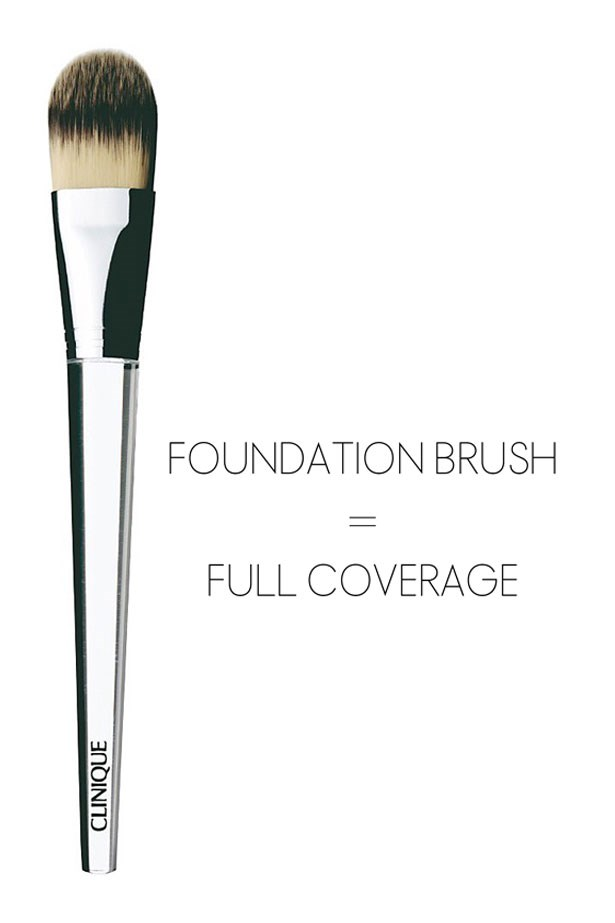 "<strong>Foundation Brush</strong> <br> <br> <em>Best for: Full coverage</em> <br> <br> Flat foundation brushes provide the heaviest, longest lasting effect as you are actually painting the product on in layers. These only work with a liquid foundation. The wide size means you can work quickly, while the tapered tip allows you to blend you base into every crease. Great for evenings or whenever you're after a flawless, perfected look. <br> <br> Again it's essential that you wash these types of brush properly and often, as build-up within can lead to irritation and an uneven application. <br> <br> <a href=""https://www.clinique.com.au/product/1608/4923/Makeup/The-Brush-Collection/Foundation-Brush""><em>Try: Foundation Brush, Clinique</em></a>"