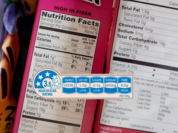 Health-rating labels found to be misleading about sugar