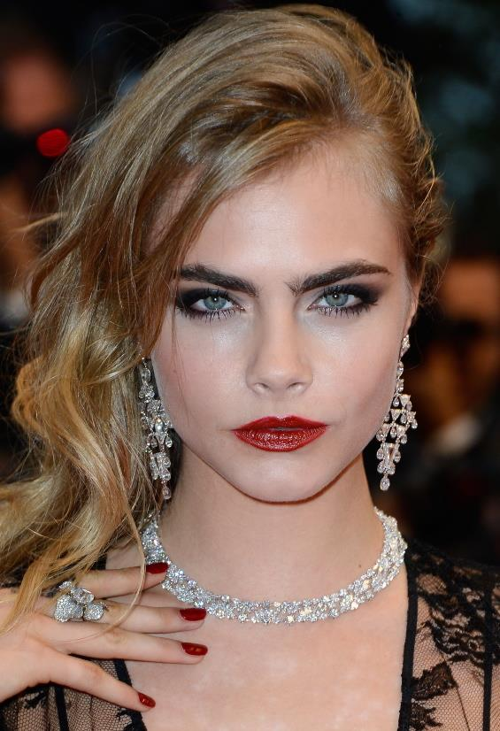 <u><b>In your 20s...</b></u><br> Cara Delevingne, 20, Model<br> Adopting the more is more mantra, Cara accessorises her Burberry dress with lashings of fine jewellery by Chopard.  Long diamond chandelier earrings, a glittering choker and a bling ring, yes it all works.