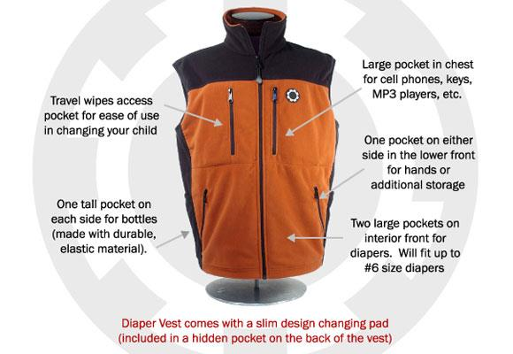 "***NAPPY BAG IN A VEST***   Not many men around are happy to carry a nappy bag, no matter how manly it looks, but they might wear one? The [Dadgear Cargo Vest](http://www.dadgear.com/product/diaper-vest-wearable-diaper-bag-orange//|target=""_blank"") holds everything – six nappies in the inside front pockets, wipes in the top pocket, change pad pulls out from back, drink pocket on the side and there's room for a phone or music player."