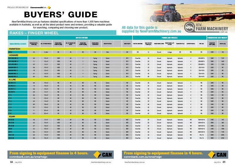 Rakes buyers guide