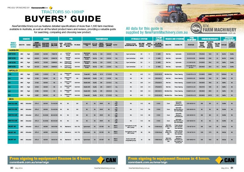 Tractor buyers guide