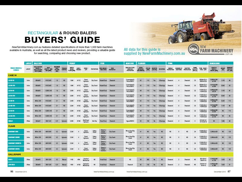 balers buyers guide