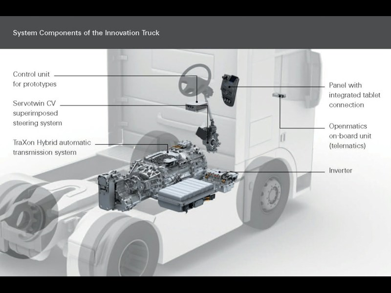 03 2 ZF Innovation Truck System en 1 IMG 8