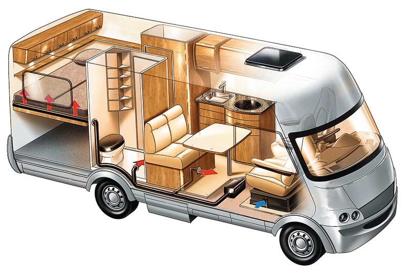 Camper Airtronic