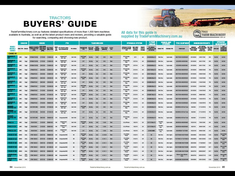 200hp tractors buyers guide