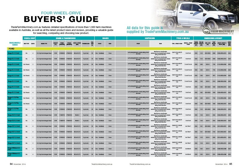 4WD buyers guide