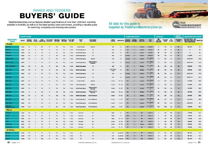 NFM 24 Buyers Guide Rakes and tedders