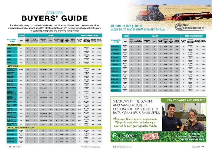Seeders buyers guide