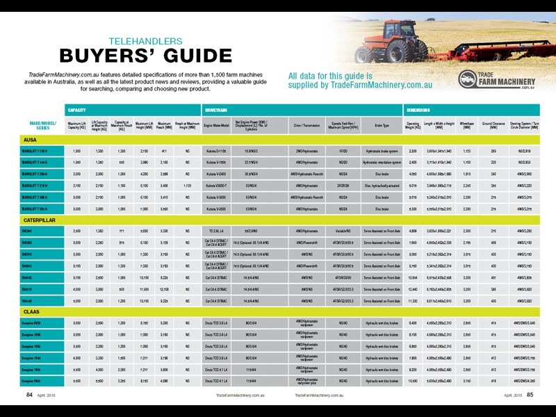 Telehandlers buyers guide