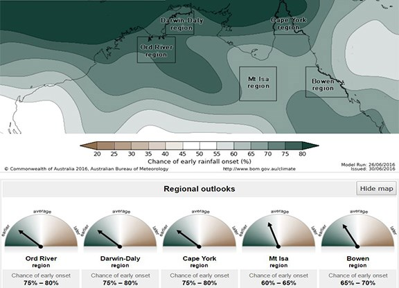 Regional outlooks show Darwin has a higher change of early onset rainfall that Mt Isa.