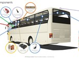MASSIVE VOLVO-VOLGREN PTA BUS DEAL GETS AUD$10m LOCAL SURVEILLANCE SUPPORT