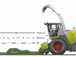 Claas scores 3 Silver medals at Agritechnica 2019