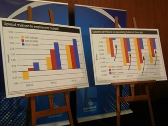 QLD BUDGET '10-11: Business investment remains tight, tipped to grow