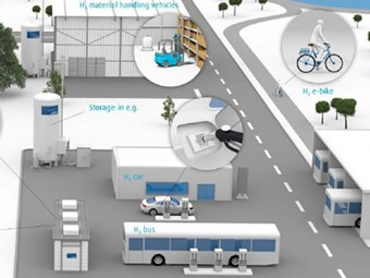 Hydrogen-buses for SA