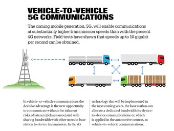Scania and Ericsson look to 5G opportunities