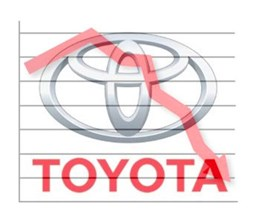 Toyota forecasting A$11.3 billion loss