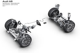 2018 Audi A8 braces for impact with active suspension