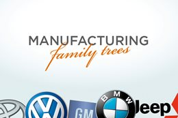 Car manufacturing family tree