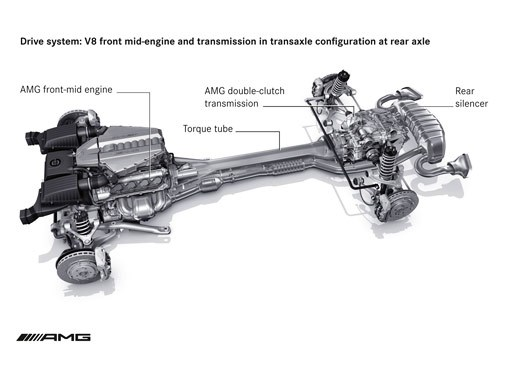 Mercedes-Benz SLS AMG Gullwing Tech Diagrams - Image 1