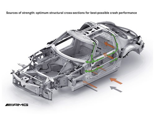 Mercedes-Benz SLS AMG Gullwing Tech Diagrams - Image 2