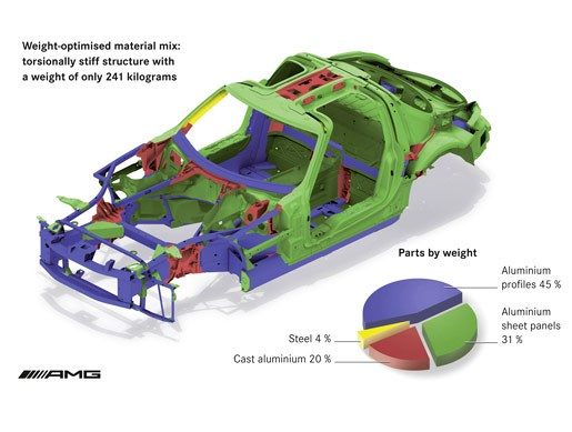 Mercedes-Benz SLS AMG Gullwing Tech Diagrams - Image 4