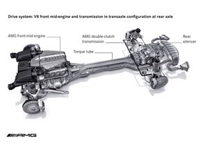 GALLERY: Mercedes-Benz SLS AMG Gullwing Tech Diagrams