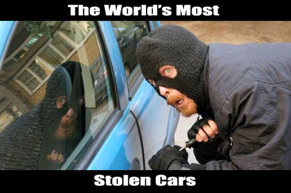 The Worlds Most Stolen Cars