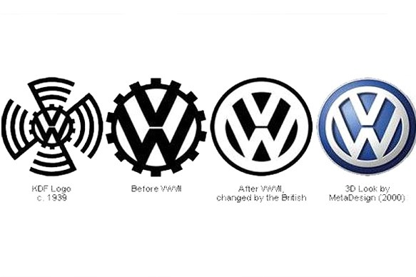 World's most popular car logos and their history
