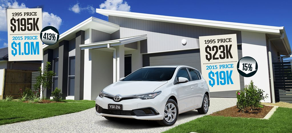 The lucky country: new car affordability in Australia