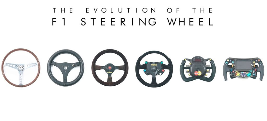 Evolution of Formula One steering wheels video