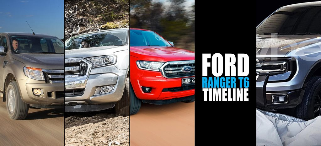 Ford Ranger T6 timeline feature