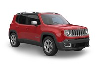 2017 Jeep Renegade Limited 4D Wagon