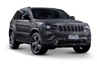 2017 Jeep Grand Cherokee Limited (4x4) 4D Wagon