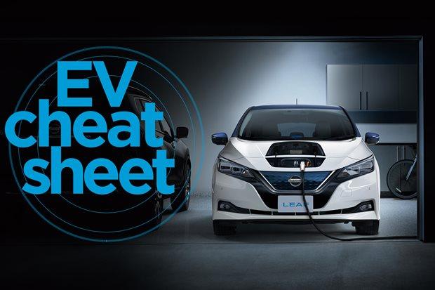 EV Cheat sheet: understanding the future of mobility