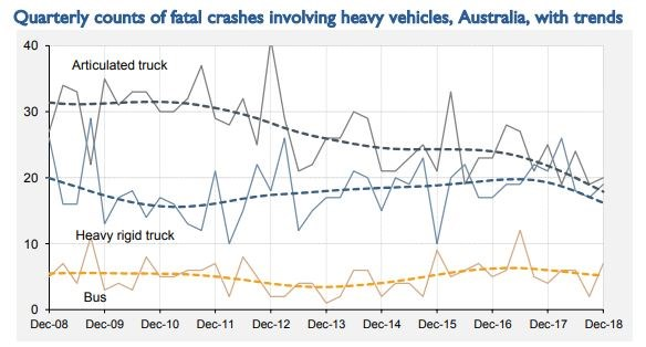 Heavy Vehicles Fatalities1.JPG
