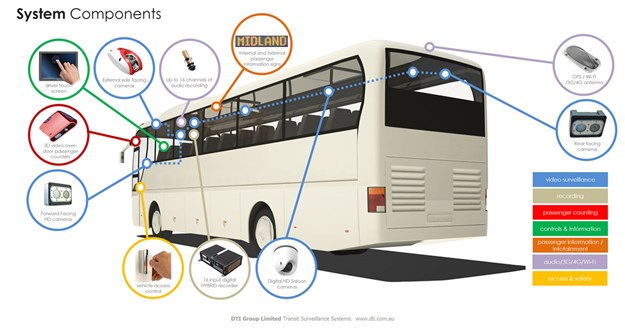 bus-system-components (1).jpg