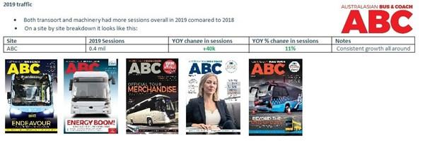 Linkedin Stats ABC FC.JPG