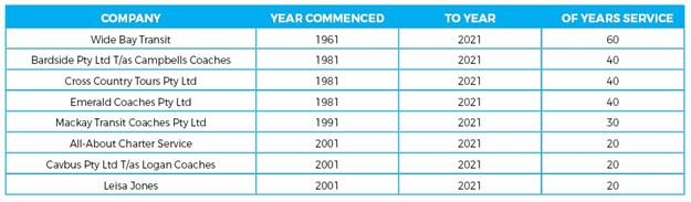 qbic 2021 winners2.JPG