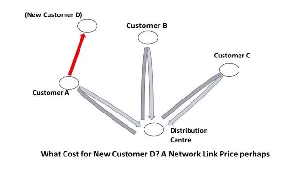 network link price.jpg