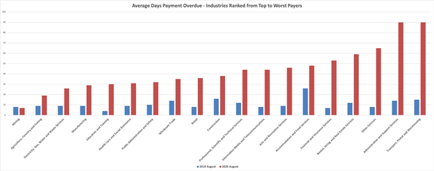 Payment-times-1.png