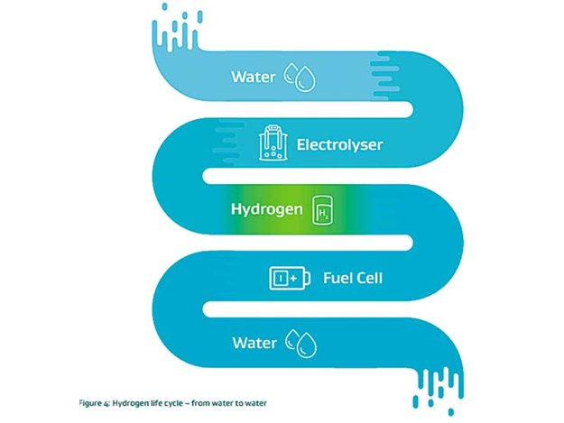 hydrogen-process.jpg