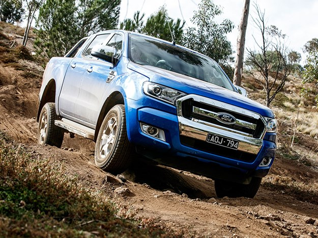 The Ford Ranger has dropped to 2nd