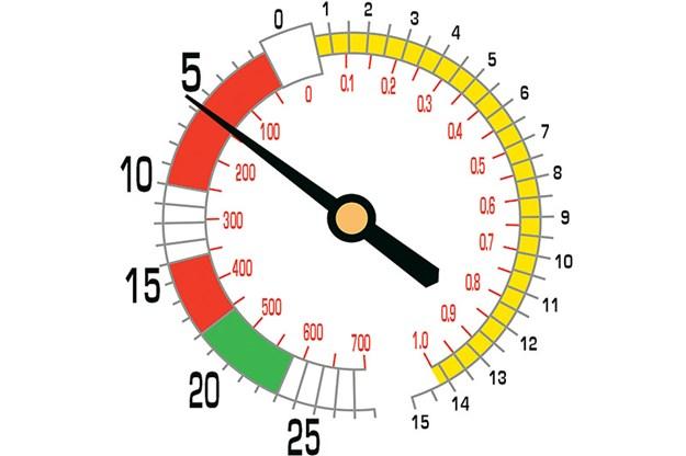 gauge-3-Very Low Manifold or Carburettor leak.jpg