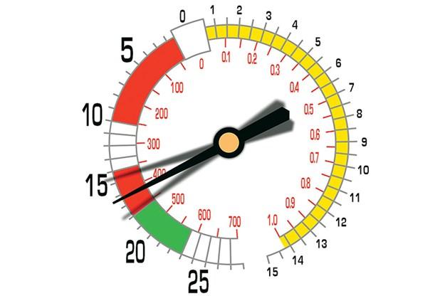 gauge-_12-Poor-Carburettor-Adjustment.jpg