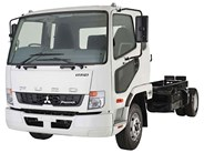 Fuso Fighter 1224